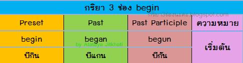 กริยา 3 ช่อง Begin