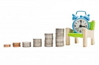Tiempo de gestión de carteras