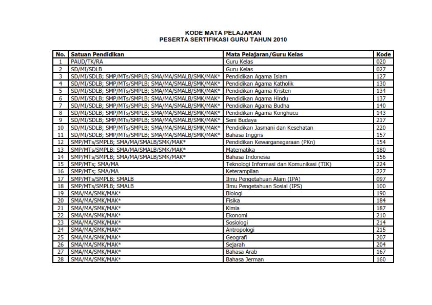 Image Result For Download Permendikbud No Tentang Pemenuhan Beban Kerja Guru Kepala Sekolah Dan