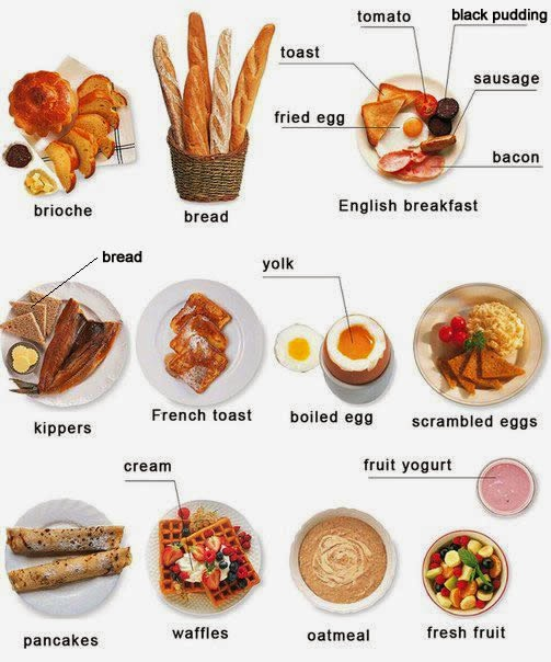 http://www.easypacelearning.com/all-lessons/learning-english-level-1/962-traditional-breakfast-foods-english-and-around-the-world