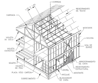 Pneumatic Systems In The Home Ks