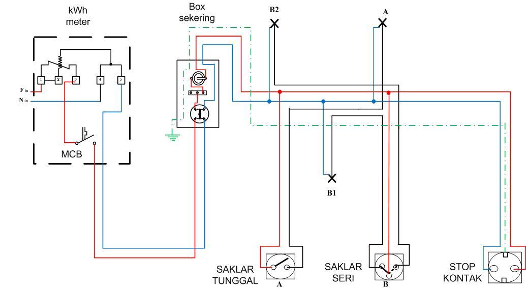 Wiring Diagram Instalasi Listrik : Gambar rangkaian instalasi rumah sederhana wiring diagram