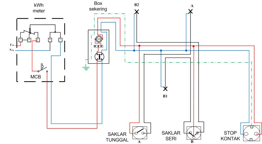 Ilmu elektro instalasi listrik ccuart Images