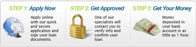 Payday loans near azusa image 4