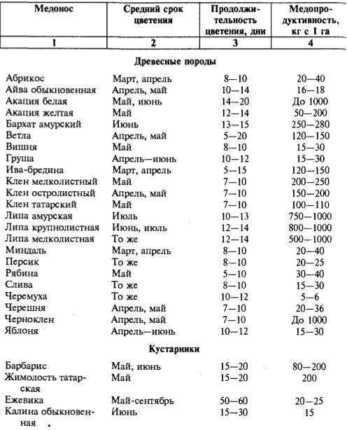 Схемы вязания для новорожденных комбинезона для 28