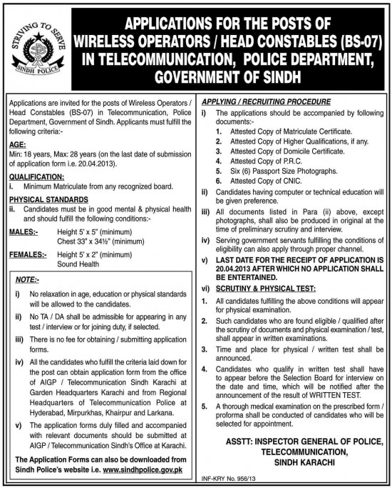 Vacancies in Telecommunication, Police Department, Government of Sindh