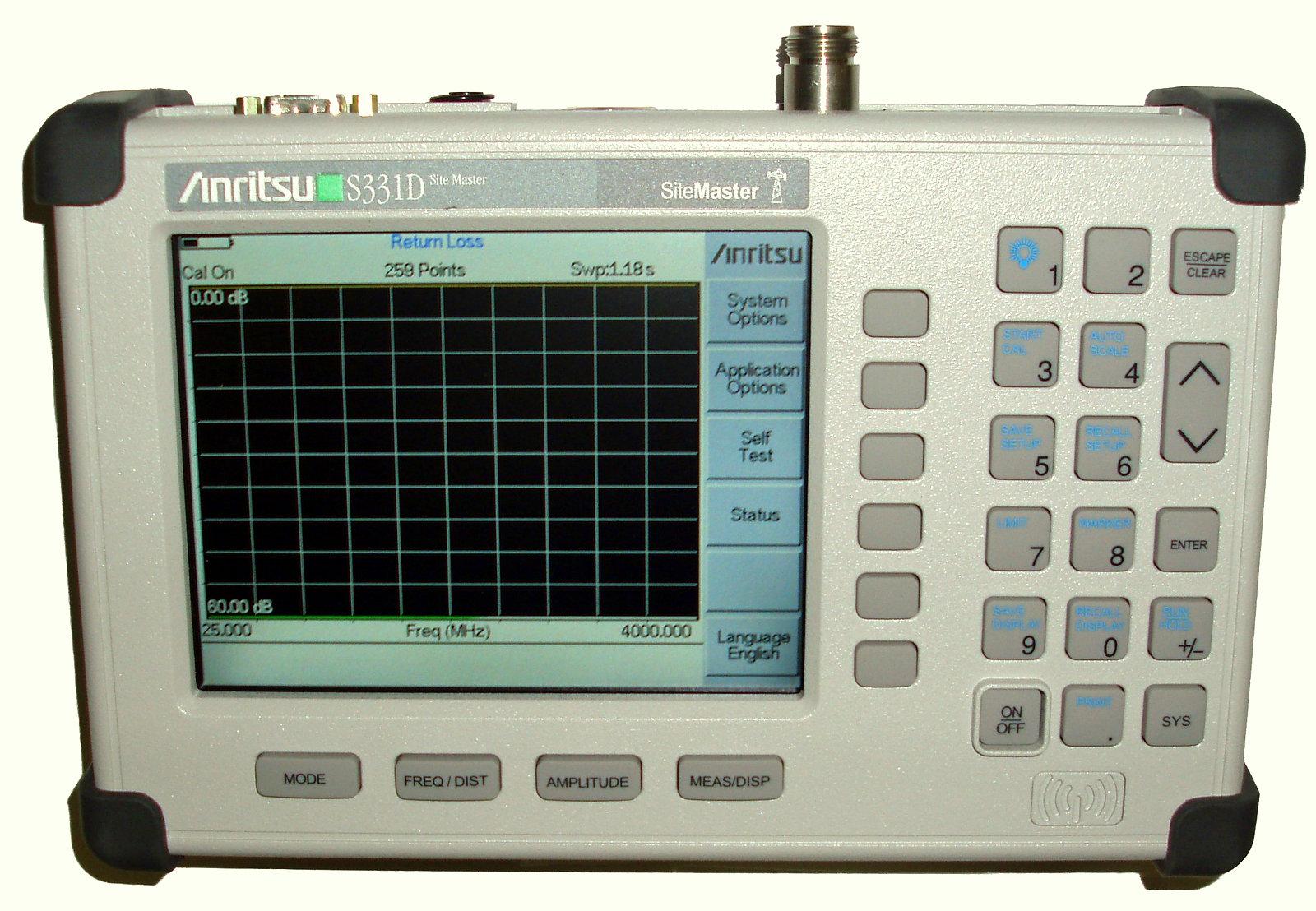 Standing Wave Ratio : El de las comunicaciones móviles vswr voltage