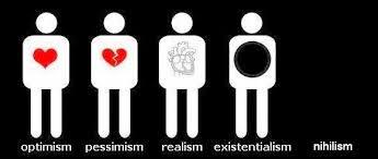 Суть нигилизма