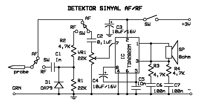 detektor sinyal af  rf