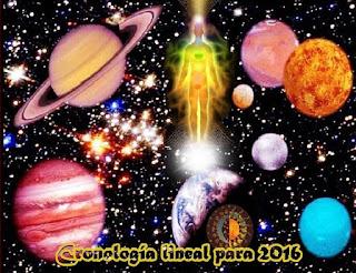 Yo Soy Metatrón, un Ser Angélico de Luz del Servicio Cristalino y hoy vengo a traerles una cronología lineal para 2016 para la Tierra.