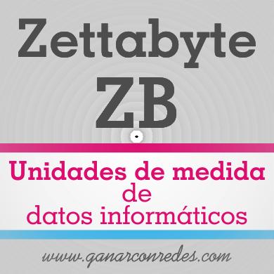 Zettabyte (ZB) | Unidades de medida de datos informáticos