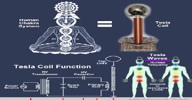Human Chakra System - Tesla Coil Function - Tesla Waves - Earth Magnetosphere