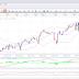 EUR/USD Análisis Técnico 24/02/11