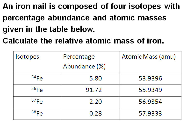 Chemistry sk016 c1 12 relative atomic mass ram 1st step calculate average atomic mass iron urtaz Image collections