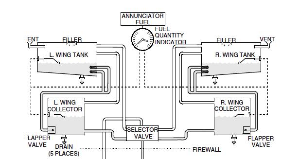 Screen+Shot+2013 11 09+at+8.25.32+AM cirrus sr22 wiring diagram cirrus sr22 design \u2022 edmiracle co  at edmiracle.co