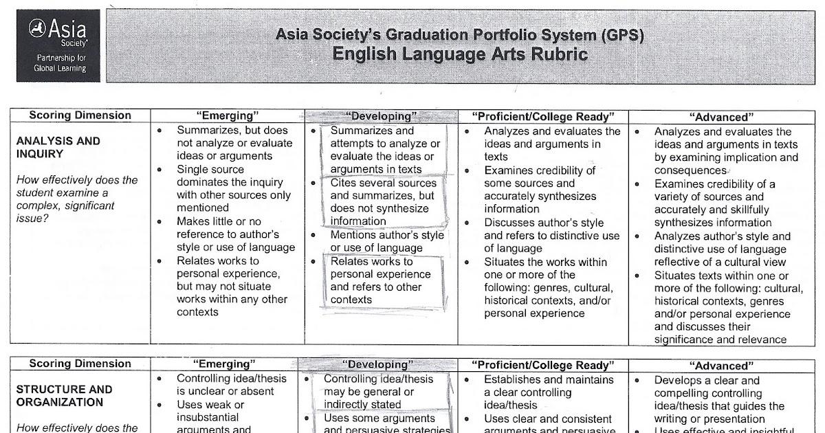 rubric for ap english essays