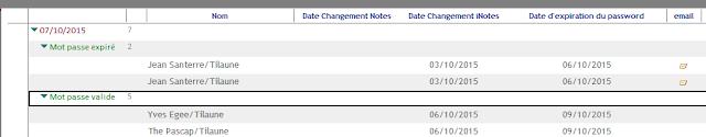 Vue des audits des dates de validités des mots de passe