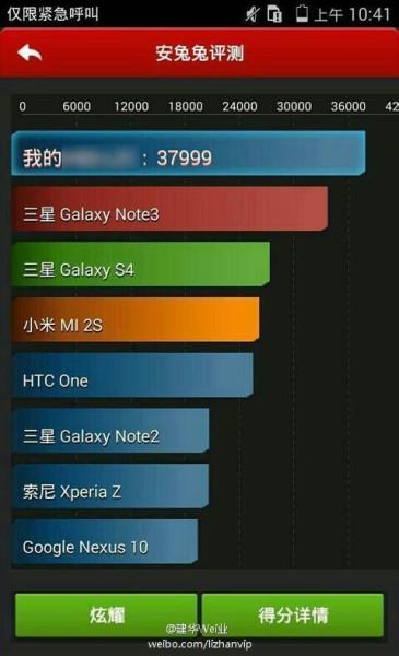 37999 punti per il nuoto smartphone top di gamma Huawei Mulan su AnTuTu