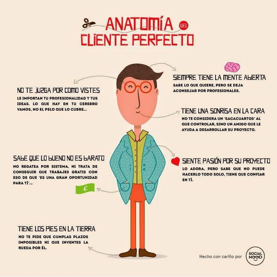 principios de diseño de servicio al cliente