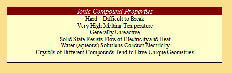 Ionic Bonding | Learning Chemistry Easily