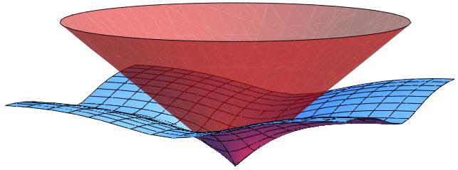 universe as simulation