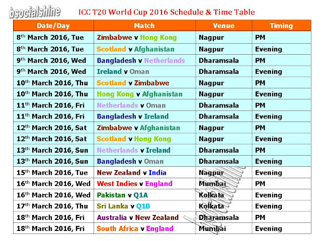 ICC T20 World Cup 2016 Schedule & Time Table,ICC T20 World Cup 2016 Schedule,2016 t20 world cup fixture,t20 word cup 2016 shcedule date day time,ICC T20 World Cup 2016 venue place,ICC T20 World Cup 2016 full Schedule,T20 World Cup 2016 match detail,T20 World Cup 2016 dates,T20 World Cup 2016 timing,T20 World Cup 2016 full schedule,T20 World Cup 2016 all teams,india,pakistan,australia,Twenty20 world cup 2016,cricket t20,fixture,world cup 2016 schedule,image ICC T20 World Cup 2016 Schedule, Fixture  Date, Day & Time   Click this ink for more detail.. http://www.bsocialshine.com/2015/12/icc-t20-world-cup-2016-schedule-time.html   ICC T20 World Cup 2016 Teams: Zimbabwe, Hong Kong, Scotland, Afghanistan, Bangladesh, Netherlands, Ireland, Oman, New Zealand, India, West Indies, England, Pakistan, Sri Lanka, Australia, South Africa