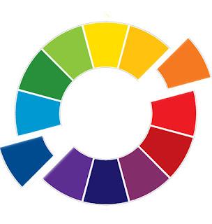 Het kleurenspectrum in een kleurenwiel geplaatst.