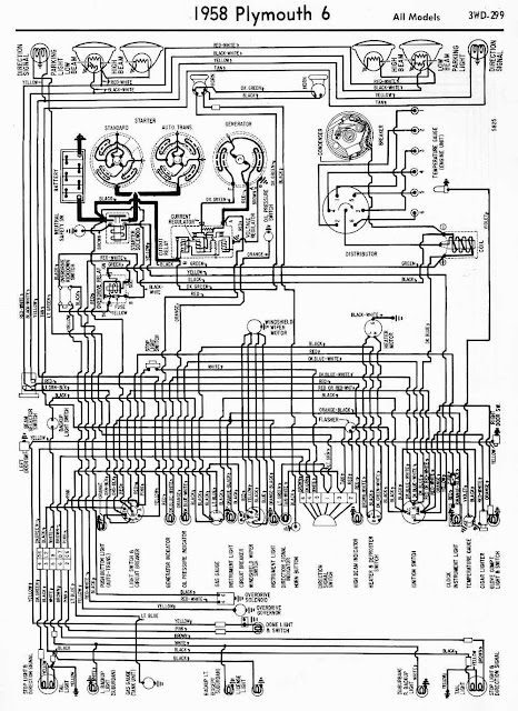 1958 plymouth 6 all models wiring diagram wiring diagram reference