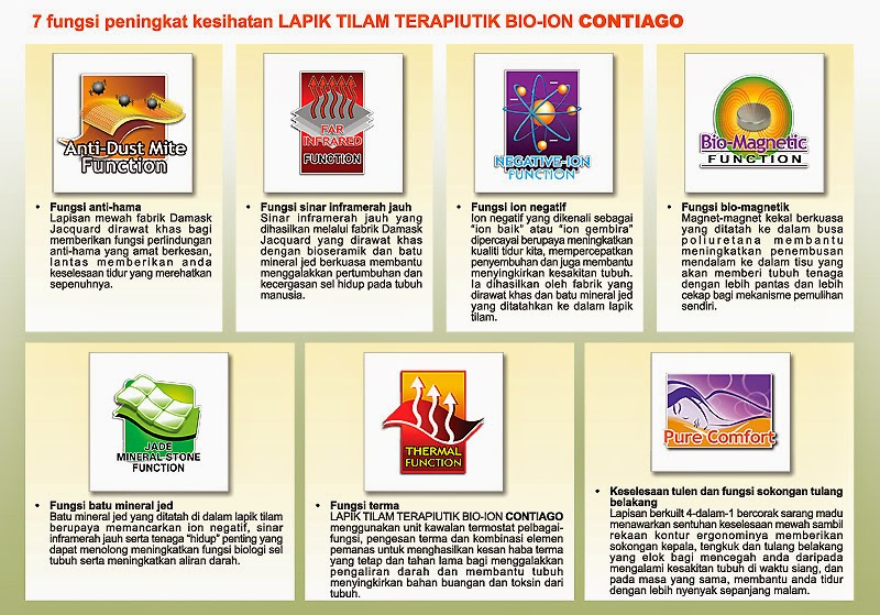 Testimoni Tilam Terapi Contiago Tilam Zhulian