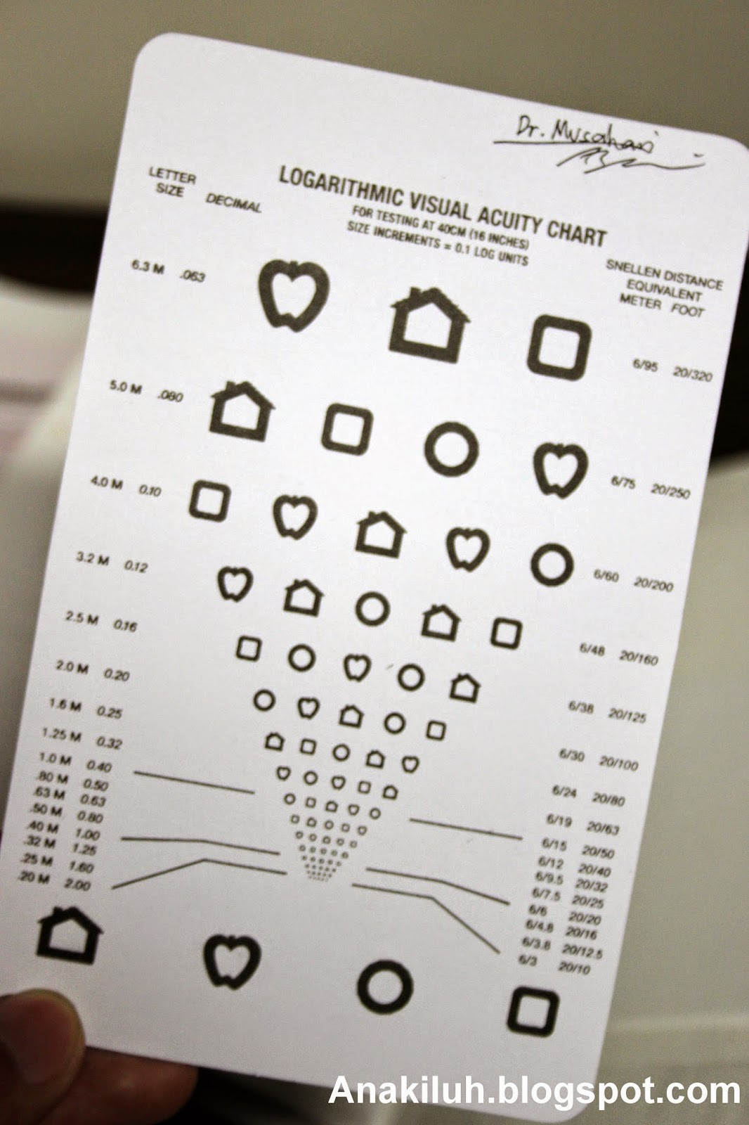 Medschool Moro Bloggers Central Aggregator Hobby Hound Diy Electronics Projects2 And Look The Book Also Comes With This Visual Acuity Chart For Kids