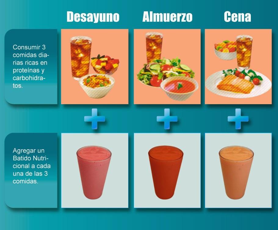 dieta para bajar abdomen en 1 semana