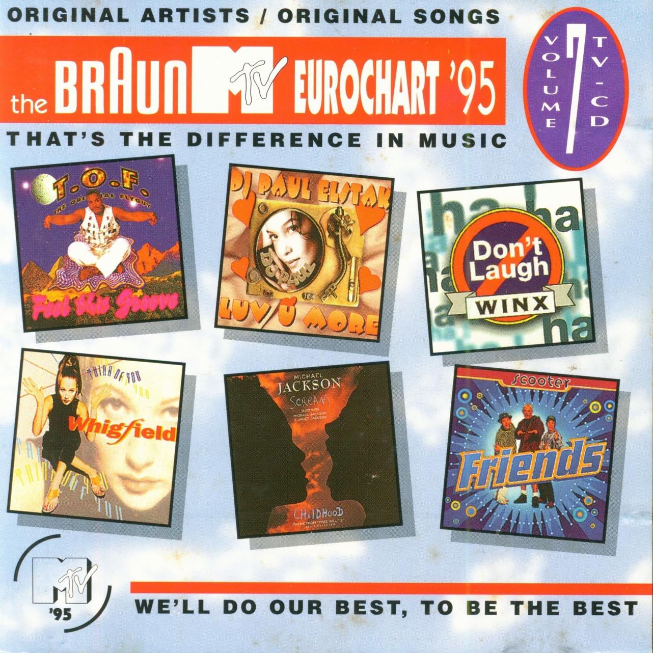 Various - Braun MTV Eurocharts January 1994