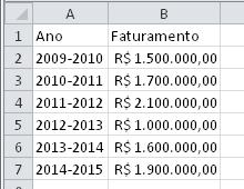 Como criar gráficos em linha no Excel