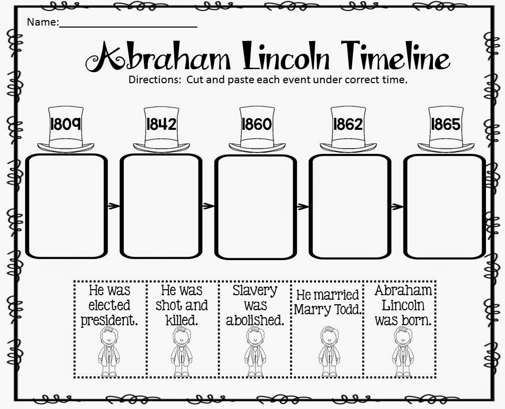 abraham lincoln timeline Abraham lincoln, the 16th president, has a birthday today if you are a lincoln fan, here are some cool facts, including lincoln's career as an inventor, his love of animals, and his one losing appearance before the supreme court.