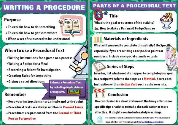 Write a procedure that outlines how to make toast