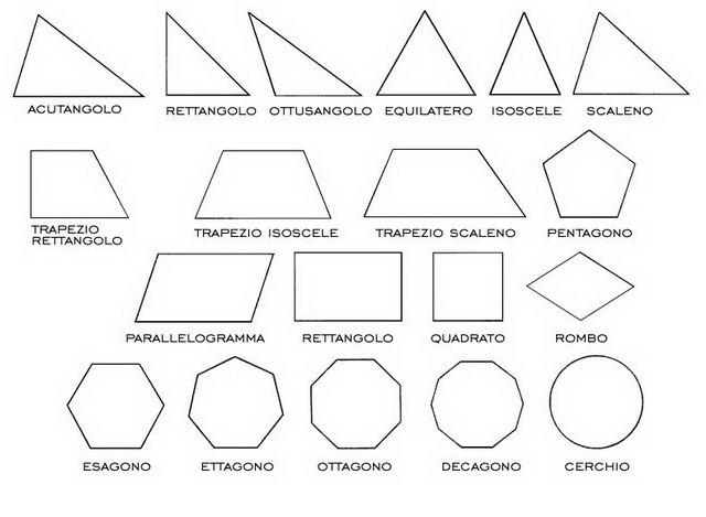Figuras geometrica y sus nombres - Imagui
