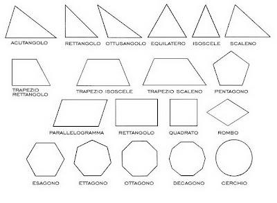 COLOREA TUS DIBUJOS: Figuras Geométricas para colorear