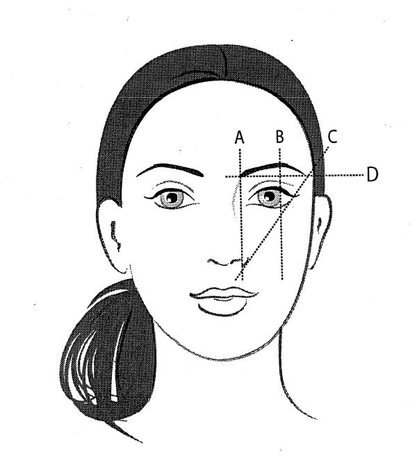 Drawing Lines With Measurements : Mor fıçı mÜkemmel kaŞlar ruya degİl