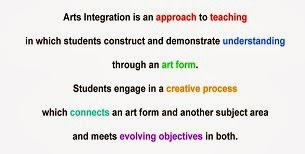 ARTS Integration is...