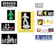 3D掃描&3D列印課程 9