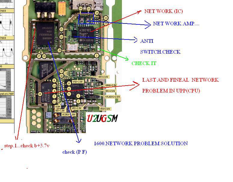 cell firmware nokia 1600 signal problem ways solution no network rh samsung pardeep blogspot com Nokia 5310 Nokia 5110
