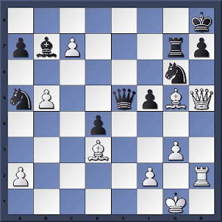 Echecs à Khanty-Mansiysk : la position après 33.Th2