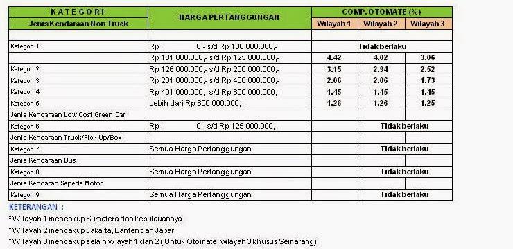 Image Result For Aca Asuransi Depok