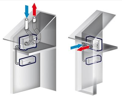 Split senza unit esterna elfo di teknopoint - Condizionatori ad acqua senza unita esterna ...
