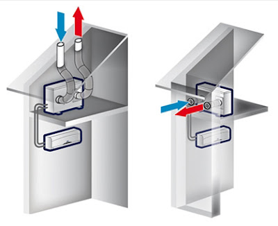 Split senza unit esterna elfo di teknopoint - Condizionatori inverter senza unita esterna ...