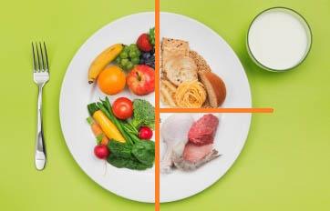pola makanan sehat