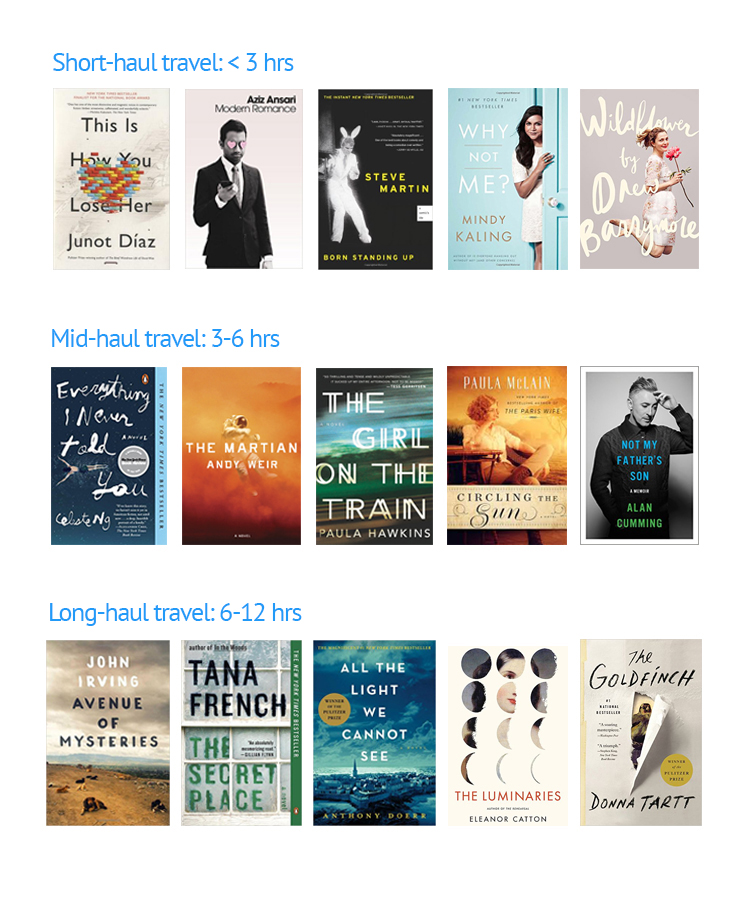 Holiday reads_books for travel 2015