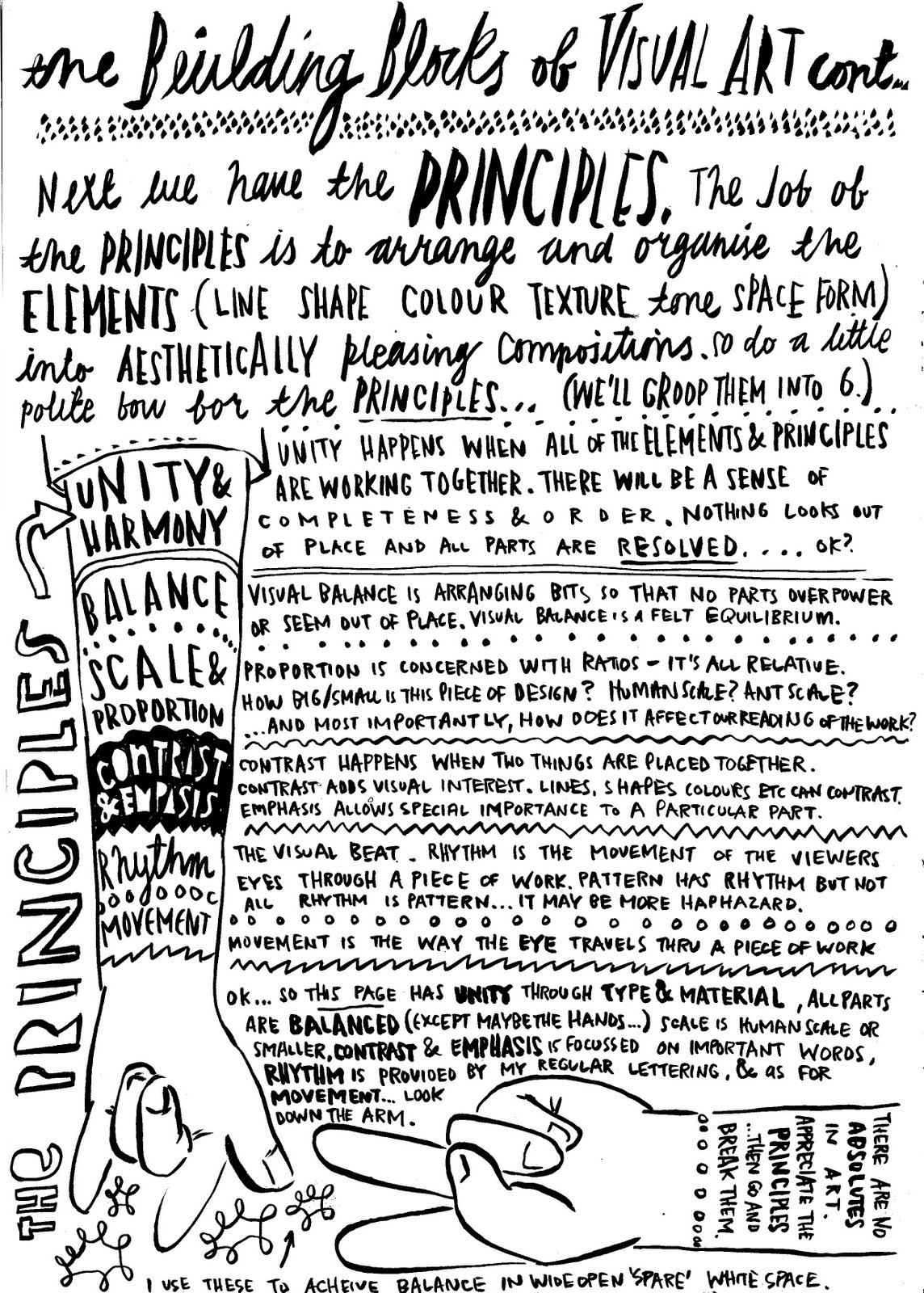 What Are Design Principles In Art : Principles of design artlady