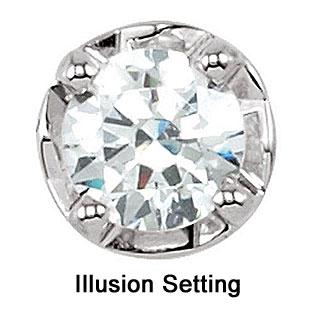 The Illusion Setting explained