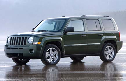 Jeep+Patriot